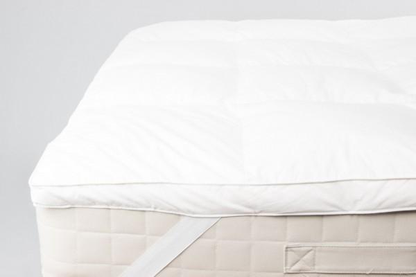Mattress Toppers Elasticated White Range